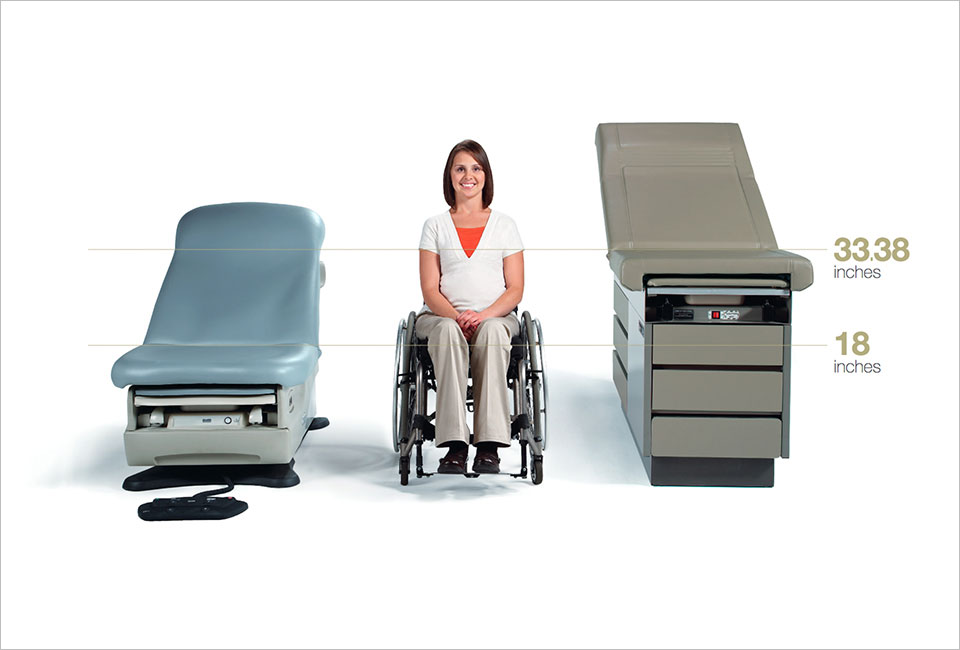 reducing-caregiver-injury-risks