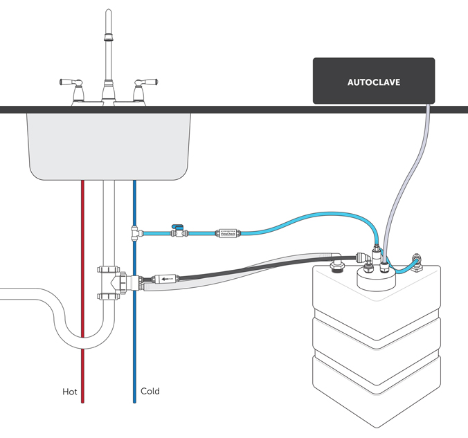 VistaCool™ Direct-To-Drain System