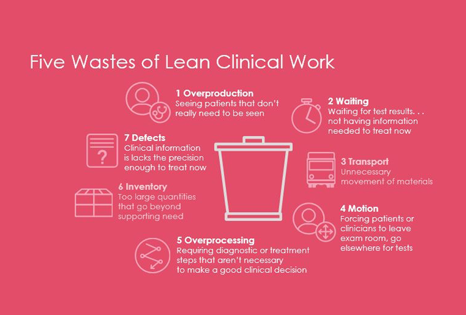 Webinar-Recap_Clinical-Wastes