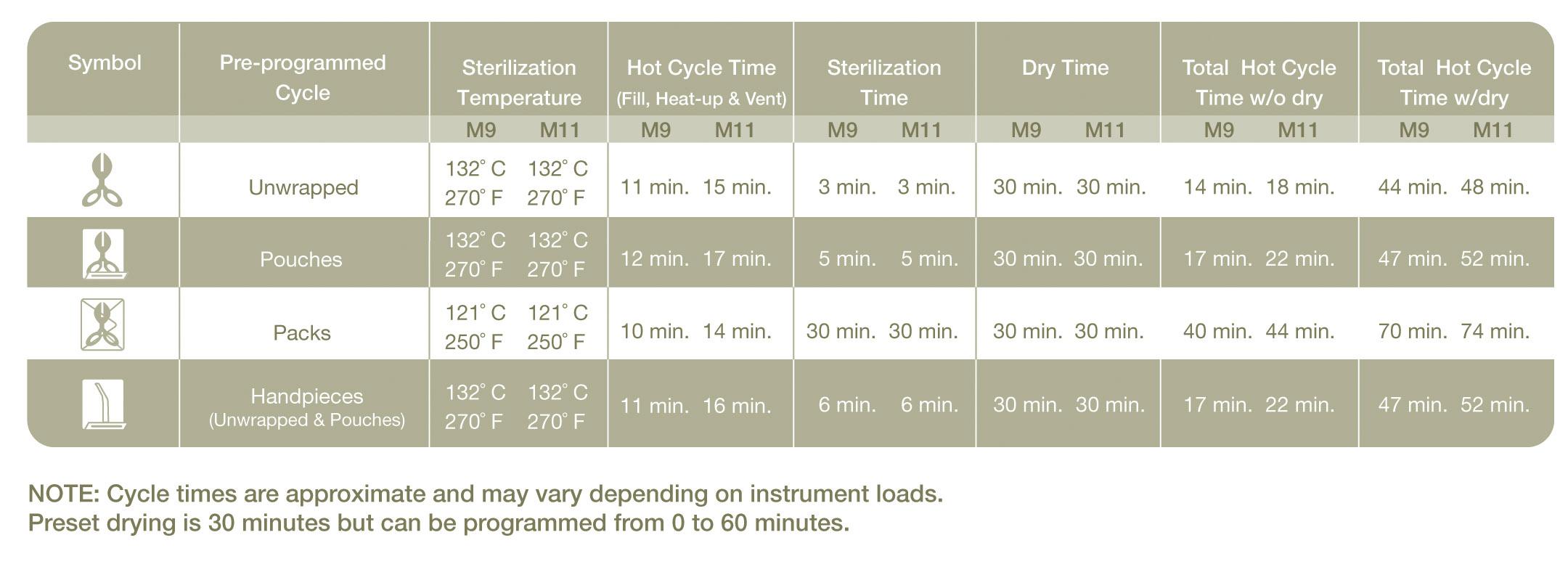 m11_mid_cycletimechart-h