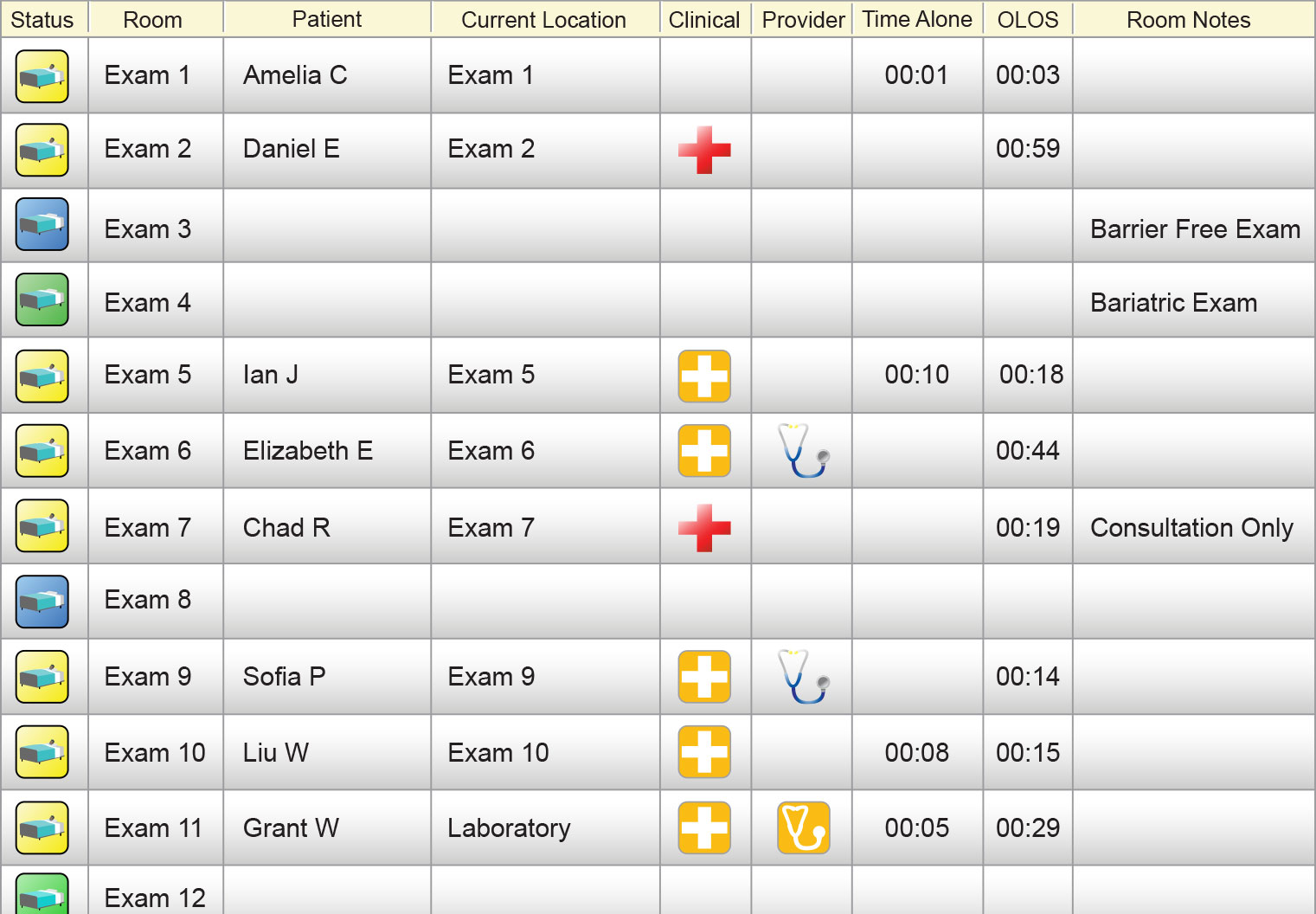 Outpatient_Clinic_List_View